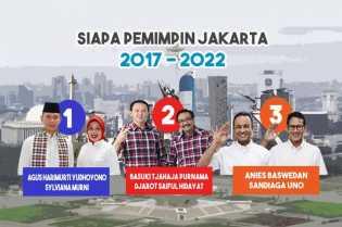 Terungkap, Hasil Akhir Real Count Pilkada DKI Jakarta